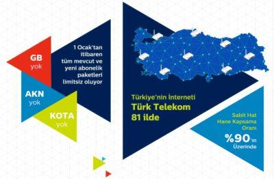 Türk Telekom 1 Ocak'tan itibaren limitsiz internet sunacak.